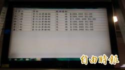 林錫山涉貪案 妻子劉馨蔚200萬元交保