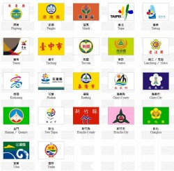 台灣縣市旗 鄉民公認最醜的是...