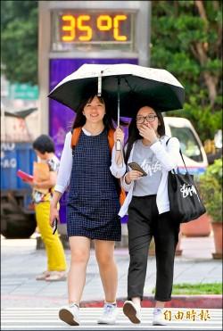台北昨飆36.1度 創今年平地最高溫