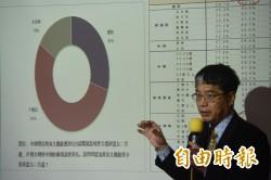 台灣智庫民調︰54.3%反對蔡英文談九二共識