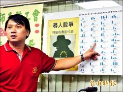 遴選校長教師代表 台南教局圈選惹議