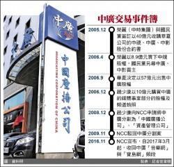國民黨賣中廣 黨產會要追徵76億