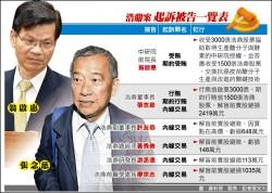浩鼎案 翁啟惠涉貪污起訴