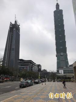 房價最新統計:台北不吃不喝15年才能購屋