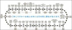 台日32個同名車站 鐵道迷互訪