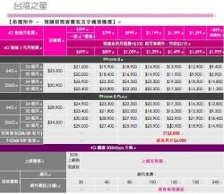 搶頭香!台灣之星率先宣布iPhone 8全面資費