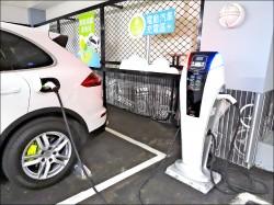 電動車免牌照稅 延至2021年底