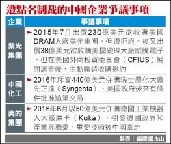 中國半導體國家隊 傳列301制裁名單
