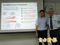 為何癌細胞會惡化轉移?中研院找到兇手了!