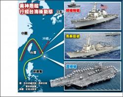 穿越台灣海峽後 美兩神盾艦曾與雷根號航艦會師