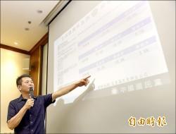 林為洲再秀民調 仍勝楊10.5%