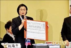 黨產會:勞軍捐收465億 婦聯會:高估
