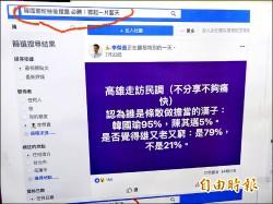 挺韓國瑜網軍散布假訊息 IP來自中國