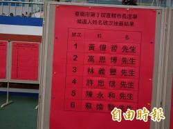 南市長選舉今抽籤 黃偉哲抽中籤王1號