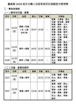疏運返鄉投票人潮 台鐵11/23-25將加開9列次