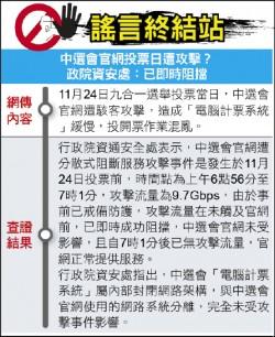 謠言終結站》中選會官網投票日遭攻擊?政院資安處:已即時阻擋