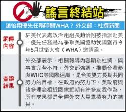 謠言終結站》趙怡翔優先任務叩關WHA? 外交部:杜撰新聞