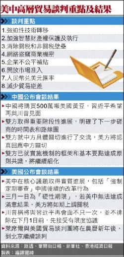 川普會劉鶴 不改談判「硬期限」