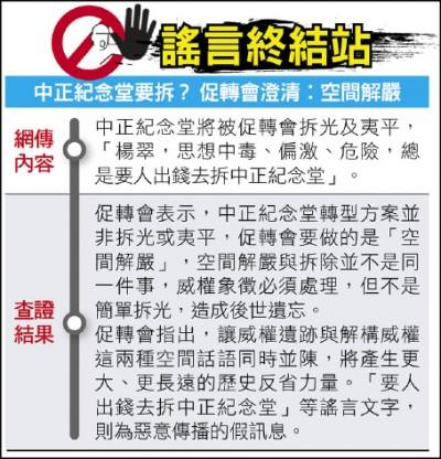《謠言終結站》中正紀念堂要拆? 促轉會澄清︰空間解嚴