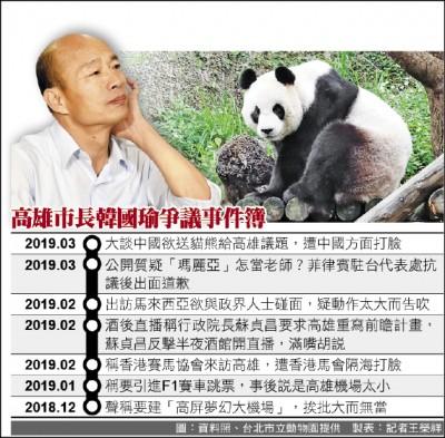 八字沒一撇╱中國送貓熊 高市府吹很大