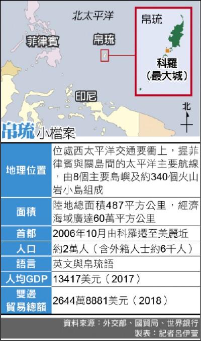 帛琉總統將駕船 陪蔡英文出海看海豚
