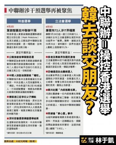 韓國瑜頻接觸中國政治機構 林于凱:國人有權知道談什麼
