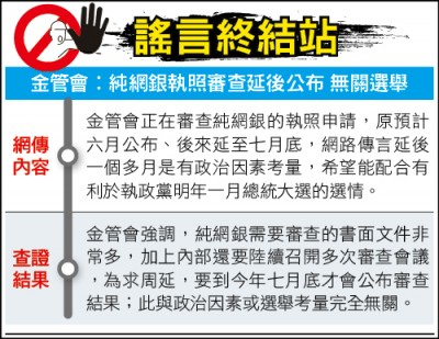 謠言終結站》金管會︰純網銀執照審查延後公布 無關選舉