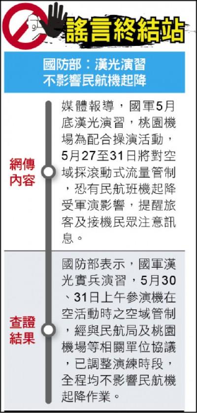 謠言終結站》國防部︰漢光演習不影響民航機起降