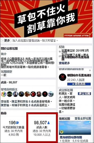 罷韓社團快破10萬人 「明年讓他雙殺」