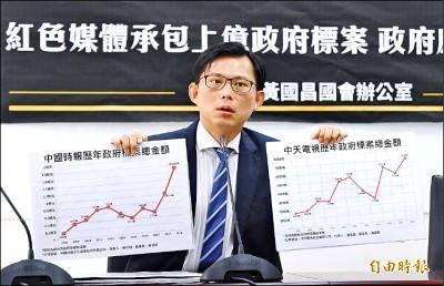 黃國昌:旺中拿政府標案 金額逐年攀升