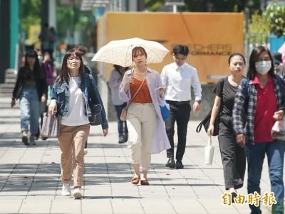 台東大武37.3飆全台最高溫 台北、板橋也刷新今年高溫紀錄