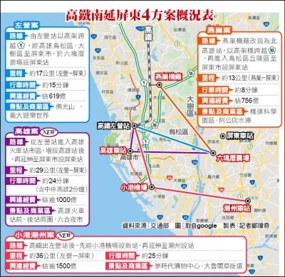 高鐵南延屏東/高雄支持新方案 屏東選左營案