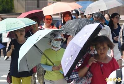 台北、新北市中午高溫恐高達36度 注意防曬及短暫陣雨