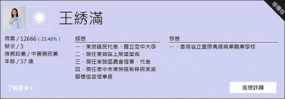 台中》國民黨落選議員 市府兼職被懲戒
