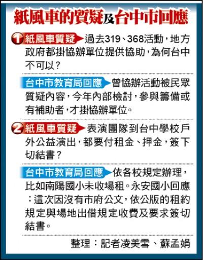台中市府刁難 「紙風車」13年來首度取消演出/市府扯政治色彩 李永豐:「何必出錢又被糟蹋」 公益演出將跳過台中