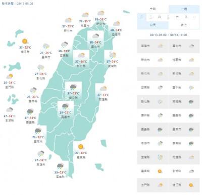 西南風挾雨彈 未來一週中南部嚴防強降雨