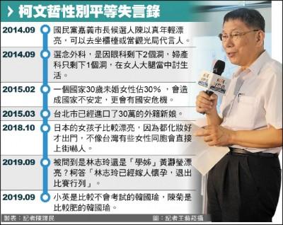北市長失言》柯︰陳菊是比較肥的韓國瑜 歧視言論惹議