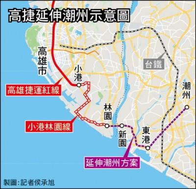 高鐵南延屏東 月底敲定路線/左營案若中選 最快一年半後動工、2031年完工