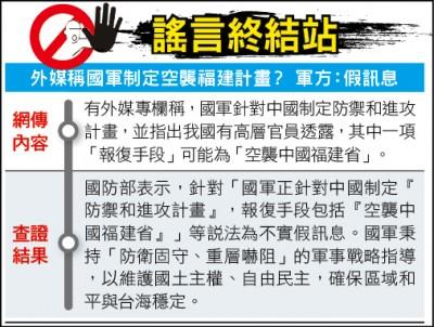 謠言終結站》外媒稱國軍制定空襲福建計畫? 軍方:假訊息