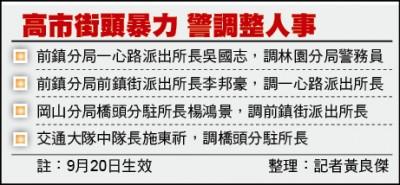 韓國瑜:再發生就換分局長 議員酸:市長不在家啊!