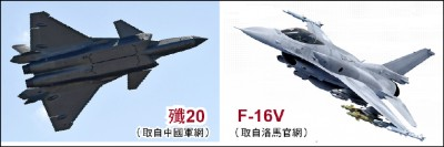 國防部長打包票 F16V可擊落殲20
