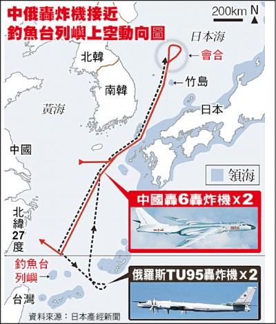 中俄轟炸機編隊 7.23逼近釣魚台