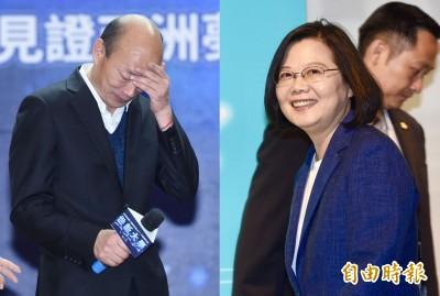 慘!「TVBS民調」韓國瑜落後再擴大 挺韓泛藍族群也減少
