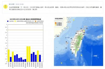 哈吉貝颱風影響!今、明基隆北海岸、東部、馬祖慎防長浪