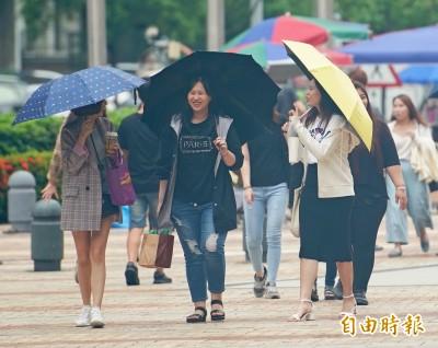 週二東北風增強 北台灣轉濕涼 中南部日夜溫差大