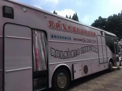 台南乳癌死亡率六都最高 衛生局籲民眾一定要做篩檢
