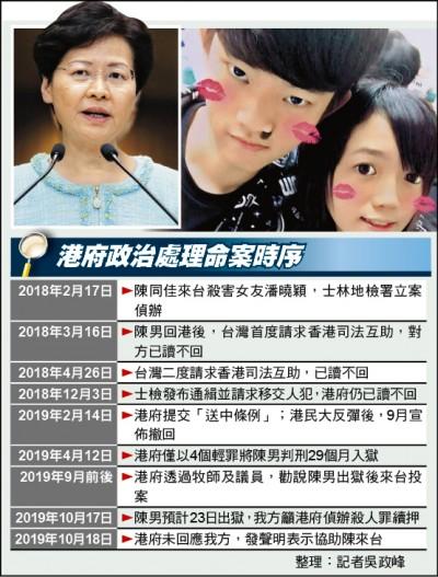 港女命案凶手被投案 北京是推手