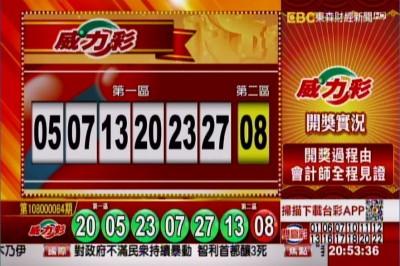 10/21 威力彩、雙贏彩、今彩539獎號出爐!