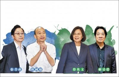 決戰2020 蔡賴配對上韓張配