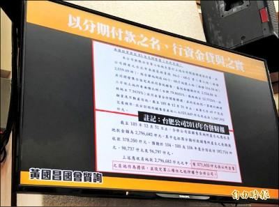 韓國瑜豪宅案》黃國昌:台肥違法貸款 金管會應嚴懲